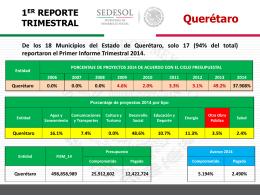 Reporte Trimestral 2014