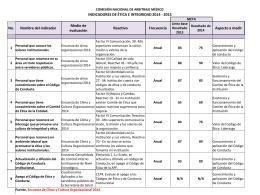 Indicadores de evaluación 2014. - Comisión Nacional de Arbitraje