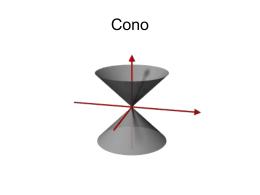 Conicasy cuadricas1