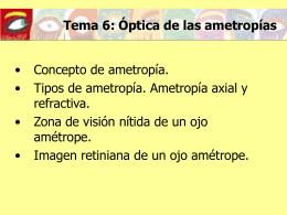 Concepto de ametropía
