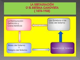 LA RESTAURACIÓN O EL SISTEMA CANOVISTA ( 1876