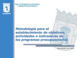 METODOLOGÍA Evaluación de objetivos, actividades e indicadores