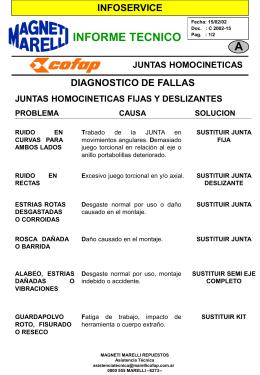 Juntas Homocineticas - Diagnostico de Fallas
