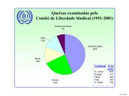 Quejas examinadas por el Comité de Libertad