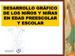 DESARROLLO GRÁFICO DE LOS NIÑOS Y NIÑAS EN EDAD