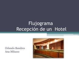 Flujograma: Recepción del Hotel