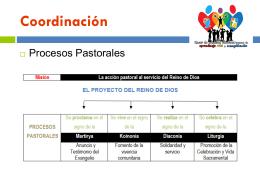 Coordinacion_Solidaridad - Provincia Marista de México