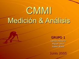 CMMI Medición & Análisis