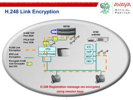 H.248 Link Encryption