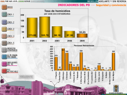 indicadores del pd idh 2004