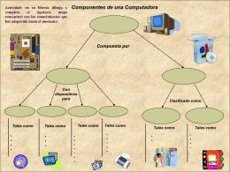 Actividad: en tu block de tareas dibuja y completa el siguiente mapa