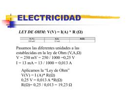 LEY DE OHM: V(V) = I(A) * R (Ω)