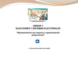 Representación por mayoría y representación proporcional