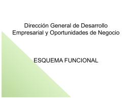 Dirección General de Desarrollo Empresarial y Oportunidades de