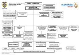 Diapositiva 1 - Superintendencia de Notariado y Registro