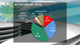 Encuesta electoral y de reforma constitucional