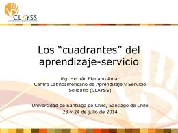 """Los """"cuadrantes"""" del aprendizaje-servicio"""
