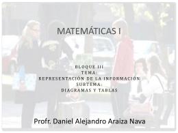 Matemáticas I - certificacionic3