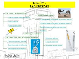 F 2 - IES El Picacho