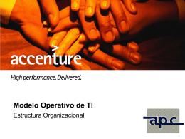 Modelo Operativo de TI