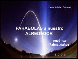 parabolas - matematicas divertidas