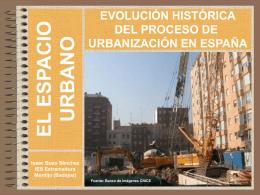 Evolución del urbanismo