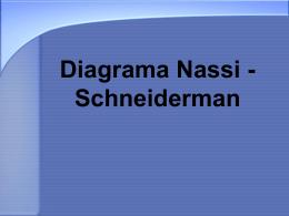 Diagrama Nassi - Schneiderman.