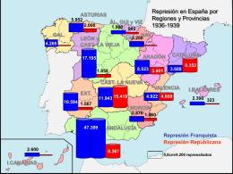 Represión 1936-1939