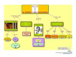 Diapositiva 1 - sonidodecampanas