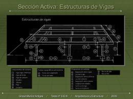 Sección Activa: Estructuras de Vigas