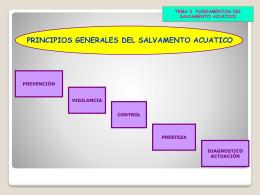 TEMA 3: Principios generales del socorrismo