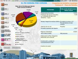 EL PD COMUNA POR COMUNA Proyectos de iniciativa municipal