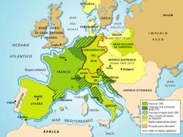 En 1812, Rusia dejó de cumplir el Bloqueo Continental contra el