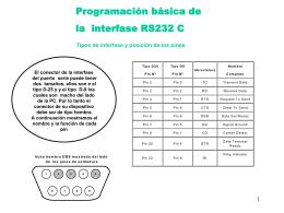 Manejo del puerto serie norma RS232C