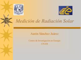 metodos_radiacion - Proyecto de Energía Renovable