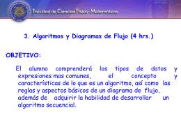 3. Algoritmos y Diagramas de Flujo
