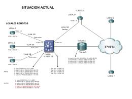 Diapositiva 1 - Cisco Support Community