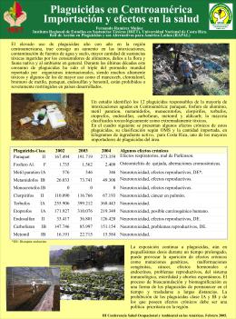 Plaguicidas en Centroamérica: importación y efectos en la - RAP-AL