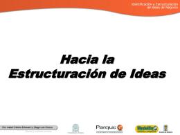 Identificación y estructuración de ideas de negocios
