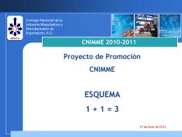 empresas immex - Consejo Nacional de la Industria Maquiladora