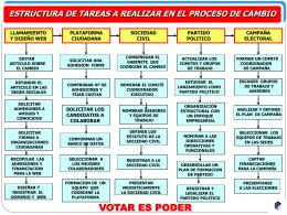 estructura_tareas - Historias y Política