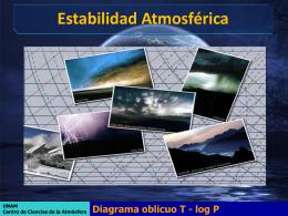 Estabilidad Atmosférica Diagrama oblicuo T