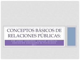 CONCEPTOS BÁSICOS Relaciones PÚBLICAS: