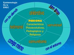 Epistemología de la EREC