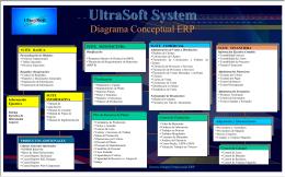 Presentación Ejecutiva Solución UltraSoft