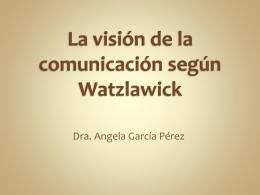 La visión de la comunicación según Watzlawick