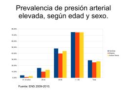 Gráficos_ppt - comidachatarra.cl