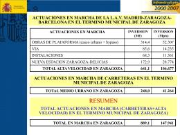 Datos generales, Ronda Norte y Zaragoza-Casetas-Alagón