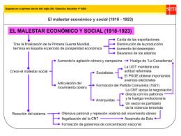 El malestar económico y social (1918 - 1923)