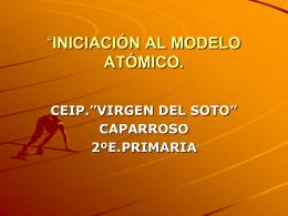 INICIACIÓN AL MODELO ATÓMICO